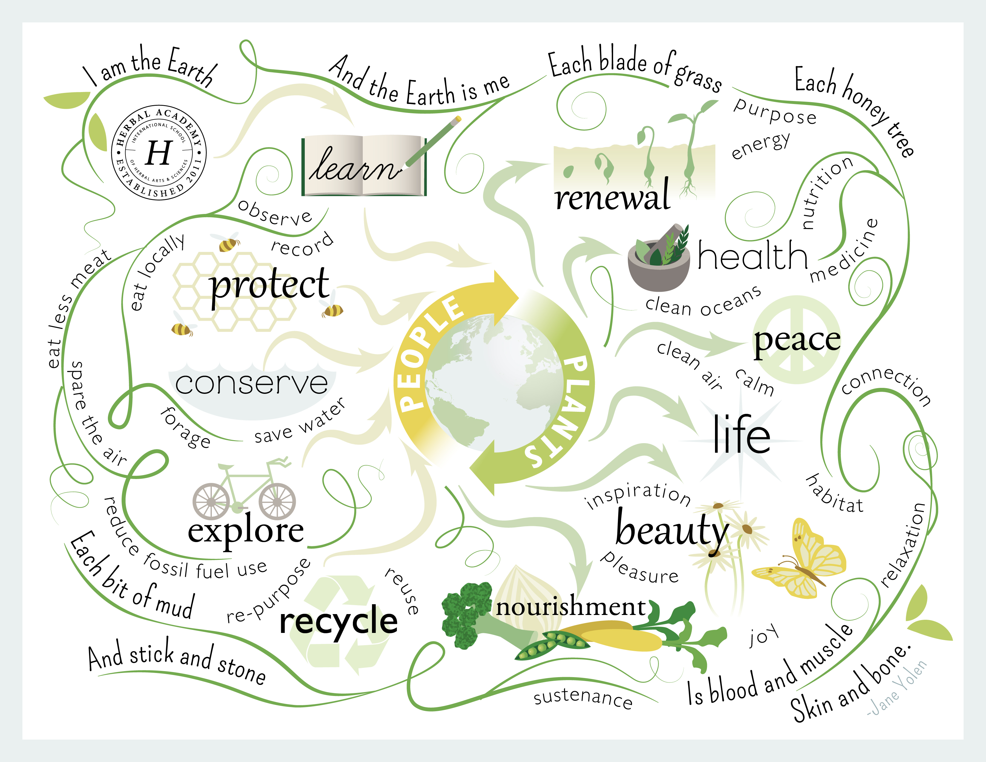 Thoughts On Celebrating Earth Day As An Herbalist | Herbal Academy | Celebrate Earth Day with us! Plus, get a free Earth Day graphic download, too!