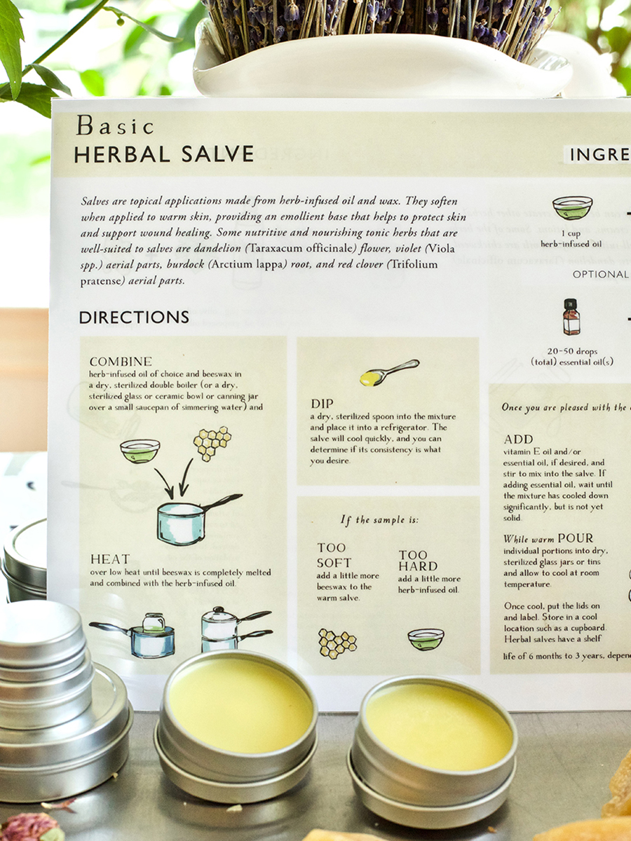 Making Herbal Salves Tutorial Guides